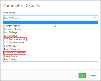 Parameter Defaults