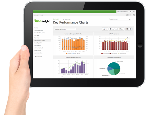Highly configurable reporting dashboard increases the visibility of the most important indicators.